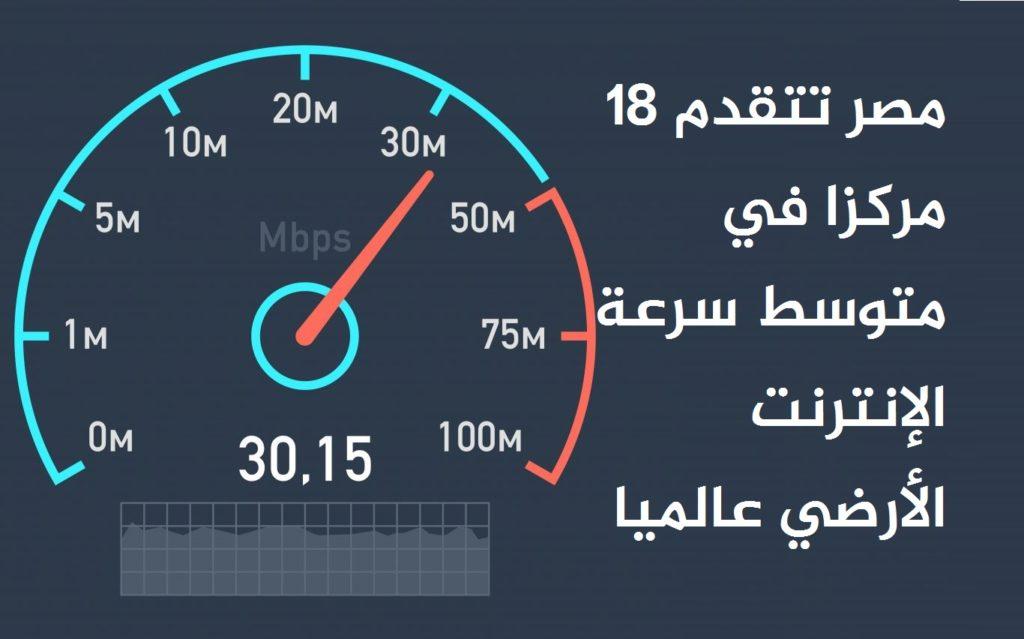 مصر تتقدم 18 مركزا في متوسط سرعة الإنترنت الأرضي عالميا